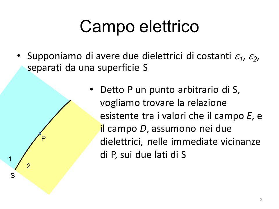 2 1 2 S P Campo elettrico Supponiamo di avere due dielettrici di costanti  1,  2, separati da una superficie S Detto P un punto arbitrario di S, vogliamo trovare la relazione esistente tra i valori che il campo E, e il campo D, assumono nei due dielettrici, nelle immediate vicinanze di P, sui due lati di S