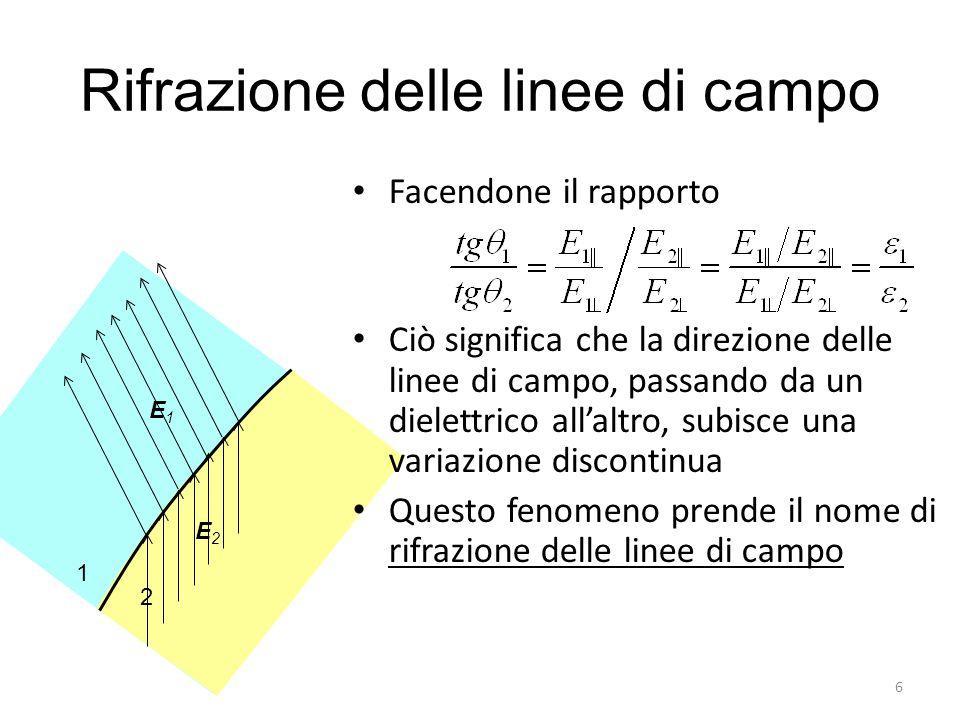 1 2 E2E2 E1E1 6 Rifrazione delle linee di campo Facendone il rapporto Ciò significa che la direzione delle linee di campo, passando da un dielettrico all'altro, subisce una variazione discontinua Questo fenomeno prende il nome di rifrazione delle linee di campo