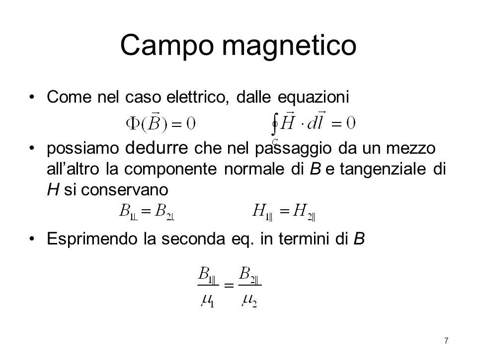 Campo magnetico Come nel caso elettrico, dalle equazioni possiamo dedurre che nel passaggio da un mezzo all'altro la componente normale di B e tangenziale di H si conservano Esprimendo la seconda eq.