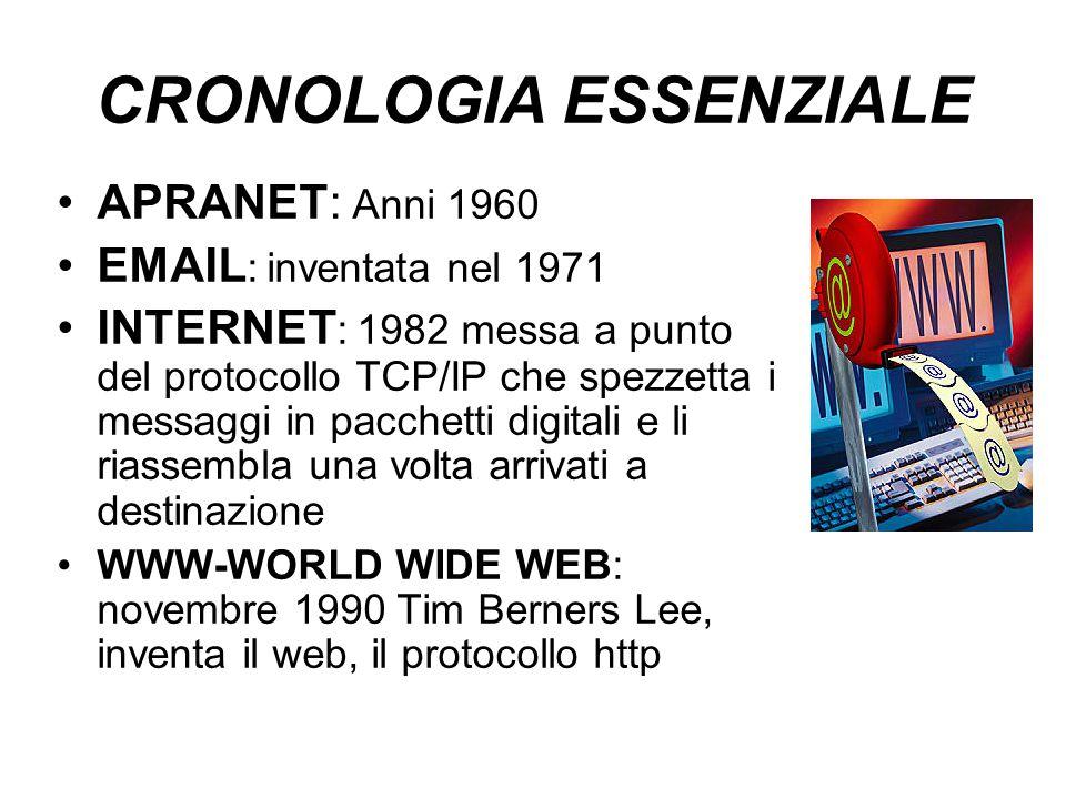 CRONOLOGIA ESSENZIALE APRANET: Anni 1960 EMAIL : inventata nel 1971 INTERNET : 1982 messa a punto del protocollo TCP/IP che spezzetta i messaggi in pacchetti digitali e li riassembla una volta arrivati a destinazione WWW-WORLD WIDE WEB: novembre 1990 Tim Berners Lee, inventa il web, il protocollo http