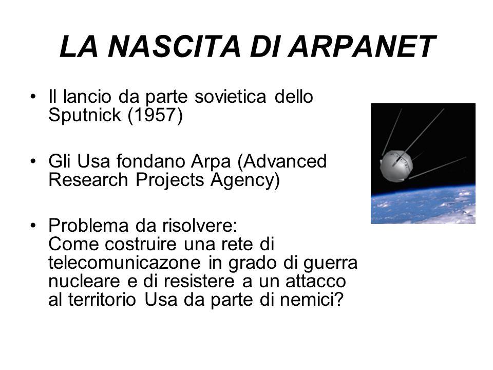 LA NASCITA DI ARPANET Il lancio da parte sovietica dello Sputnick (1957) Gli Usa fondano Arpa (Advanced Research Projects Agency) Problema da risolvere: Come costruire una rete di telecomunicazone in grado di guerra nucleare e di resistere a un attacco al territorio Usa da parte di nemici