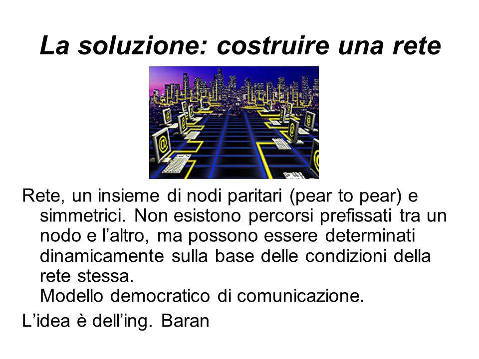 La soluzione: costruire una rete Rete, un insieme di nodi paritari (pear to pear) e simmetrici.