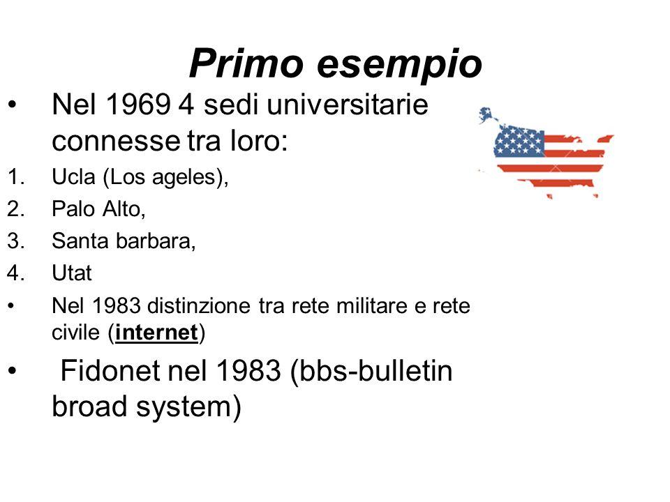 Primo esempio Nel 1969 4 sedi universitarie connesse tra loro: 1.Ucla (Los ageles), 2.Palo Alto, 3.Santa barbara, 4.Utat Nel 1983 distinzione tra rete militare e rete civile (internet) Fidonet nel 1983 (bbs-bulletin broad system)