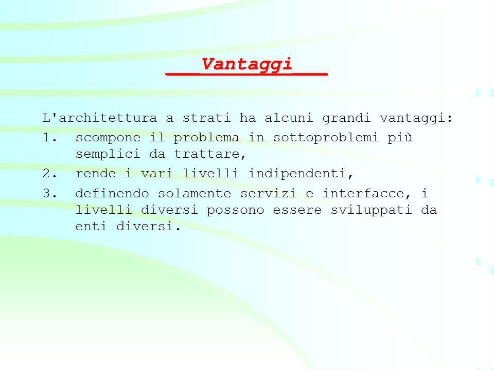 ___Vantaggi___ L'architettura a strati ha alcuni grandi vantaggi: 1.scompone il problema in sottoproblemi più semplici da trattare, 2.rende i vari liv