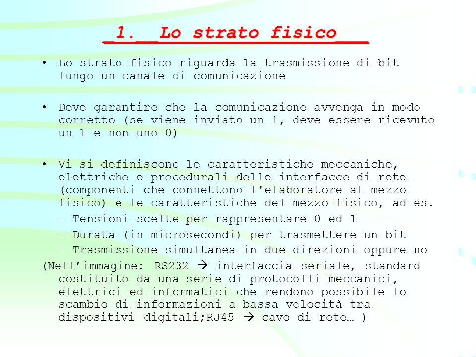 _1.__Lo strato fisico___ Lo strato fisico riguarda la trasmissione di bit lungo un canale di comunicazione Deve garantire che la comunicazione avvenga
