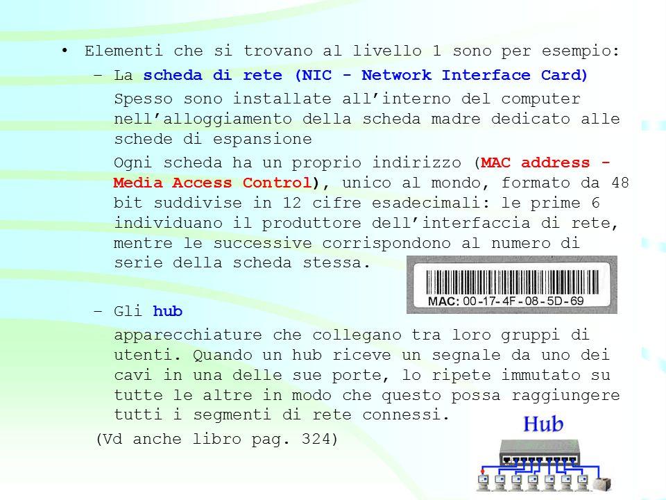 Elementi che si trovano al livello 1 sono per esempio: –La scheda di rete (NIC - Network Interface Card) Spesso sono installate all'interno del comput