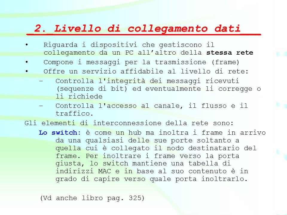 _2._Livello di collegamento dati___ Riguarda i dispositivi che gestiscono il collegamento da un PC all'altro della stessa rete Compone i messaggi per