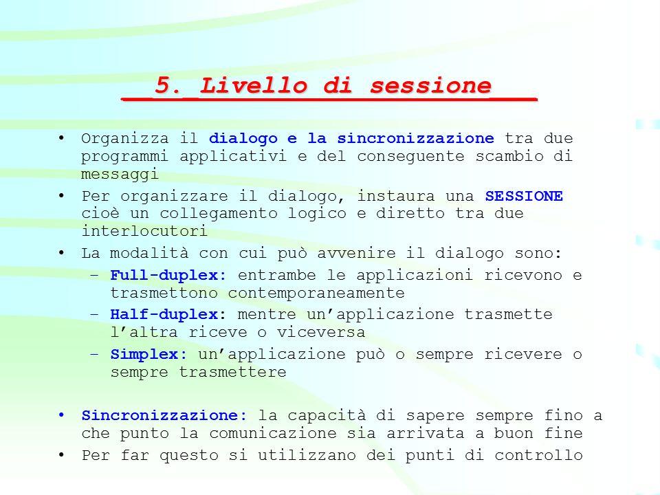 __5._Livello di sessione___ Organizza il dialogo e la sincronizzazione tra due programmi applicativi e del conseguente scambio di messaggi Per organiz