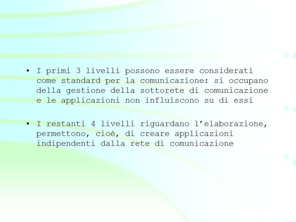 I primi 3 livelli possono essere considerati come standard per la comunicazione: si occupano della gestione della sottorete di comunicazione e le appl