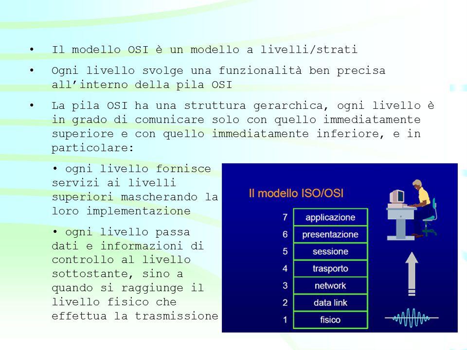 Il modello OSI è un modello a livelli/strati Ogni livello svolge una funzionalità ben precisa all'interno della pila OSI La pila OSI ha una struttura