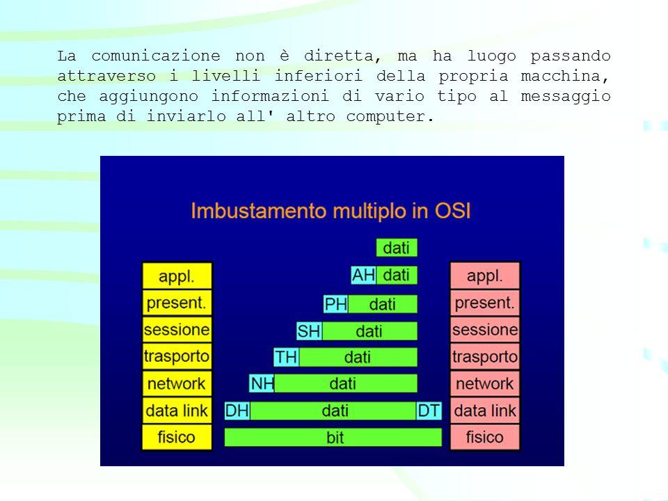 La comunicazione non è diretta, ma ha luogo passando attraverso i livelli inferiori della propria macchina, che aggiungono informazioni di vario tipo