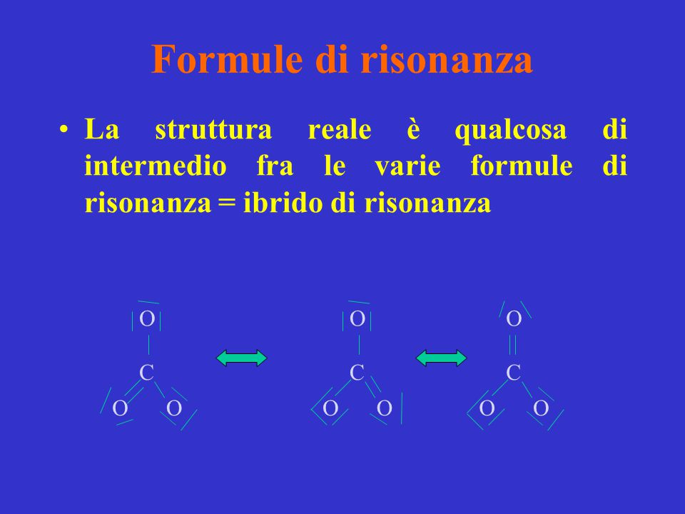 Formule di risonanza La struttura reale è qualcosa di intermedio fra le varie formule di risonanza = ibrido di risonanza C OO O C OO O C OO O