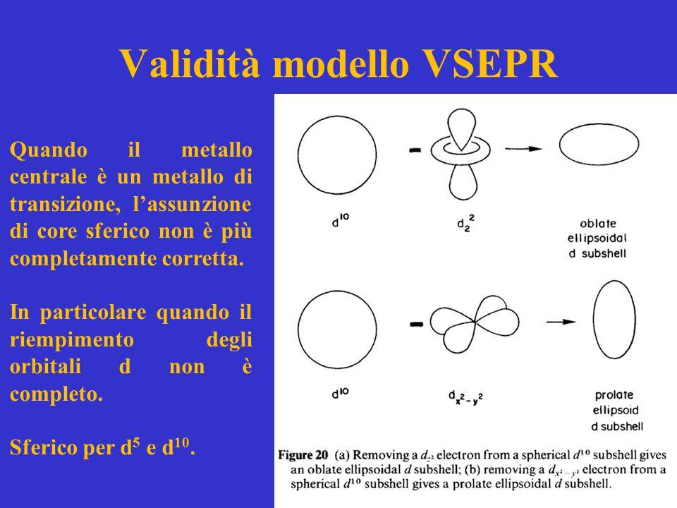 Validità modello VSEPR Quando il metallo centrale è un metallo di transizione, l'assunzione di core sferico non è più completamente corretta. In parti