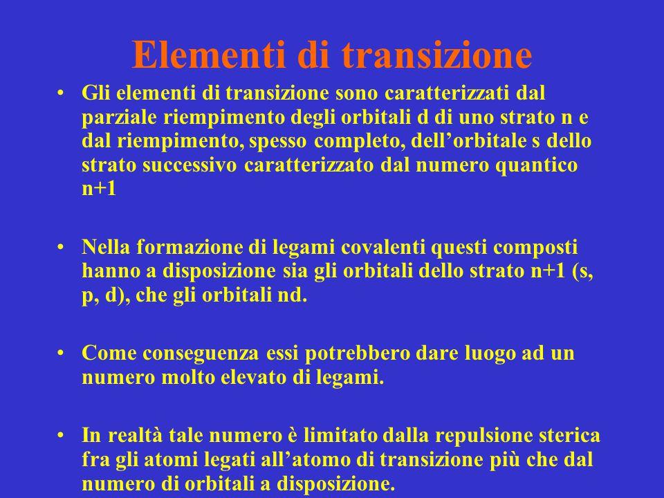 Elementi di transizione Gli elementi di transizione sono caratterizzati dal parziale riempimento degli orbitali d di uno strato n e dal riempimento, s