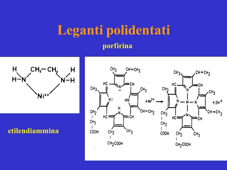Leganti polidentati etilendiammina porfirina