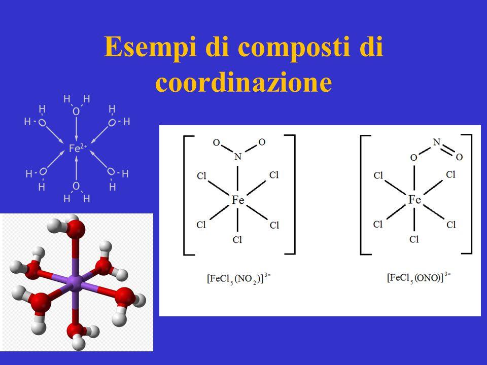 Esempi di composti di coordinazione