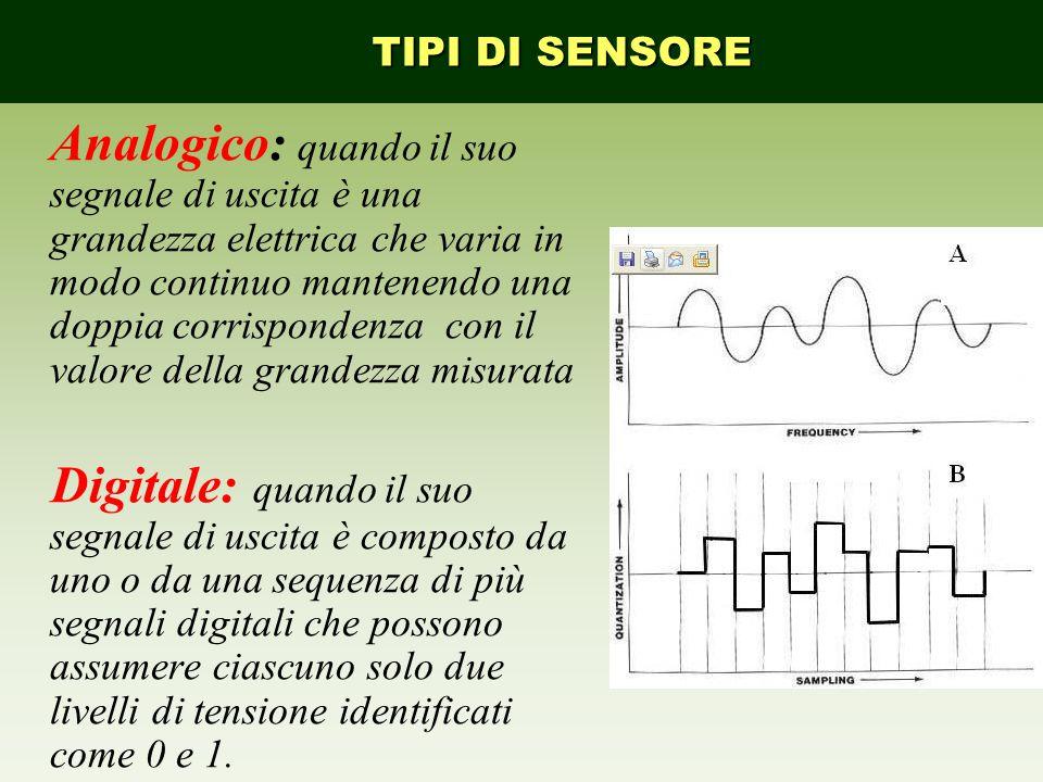 Analogico: quando il suo segnale di uscita è una grandezza elettrica che varia in modo continuo mantenendo una doppia corrispondenza con il valore del