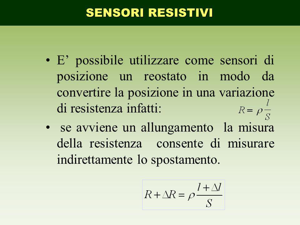 E' possibile utilizzare come sensori di posizione un reostato in modo da convertire la posizione in una variazione di resistenza infatti: se avviene u