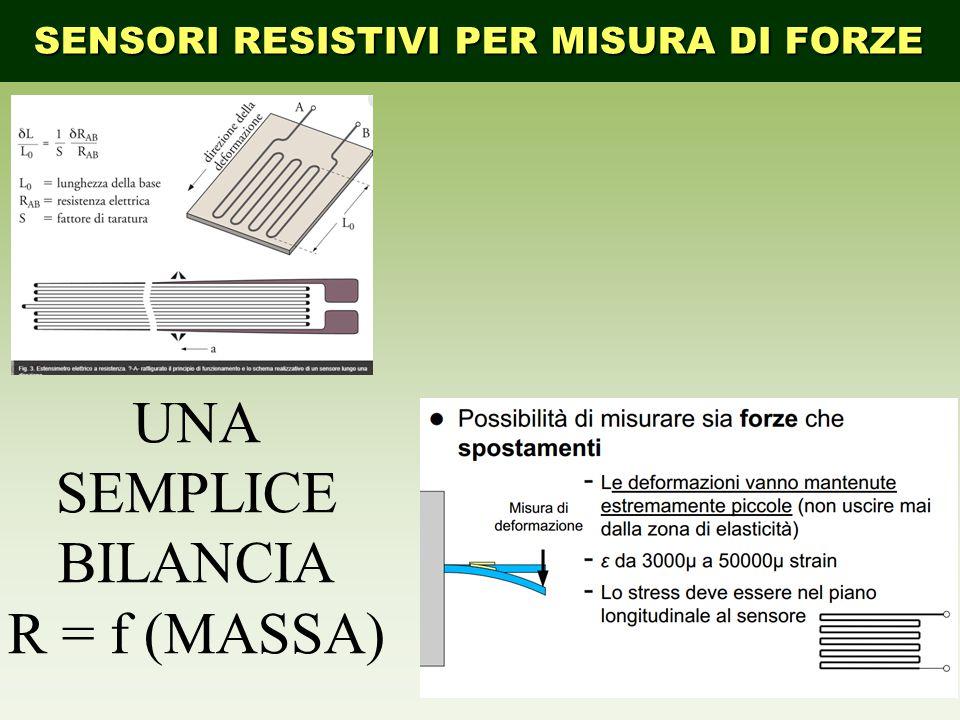 SENSORI RESISTIVI PER MISURA DI FORZE UNA SEMPLICE BILANCIA R = f (MASSA)