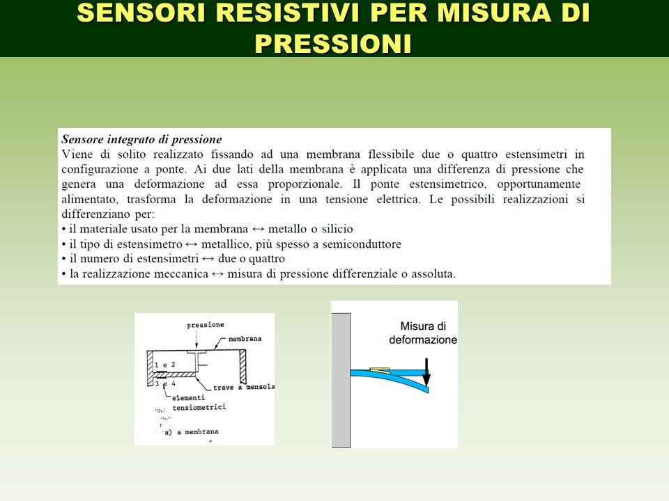 SESNORI DI PRESSIONE SENSORI RESISTIVI PER MISURA DI PRESSIONI