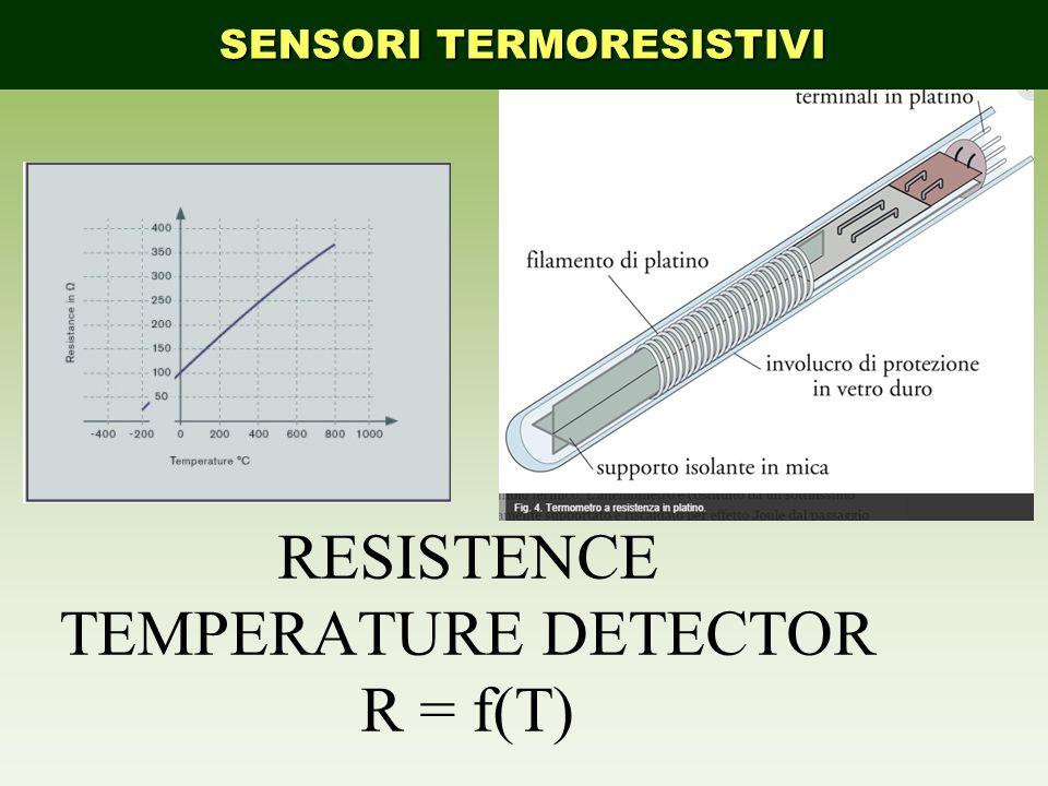 RESISTENCE TEMPERATURE DETECTOR R = f(T) SENSORI TERMORESISTIVI
