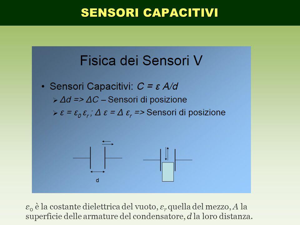 SENSORI CAPACITIVI ε 0 è la costante dielettrica del vuoto, ε r quella del mezzo, A la superficie delle armature del condensatore, d la loro distanza.