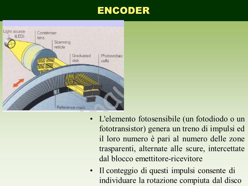 ENCODER L'elemento fotosensibile (un fotodiodo o un fototransistor) genera un treno di impulsi ed il loro numero è pari al numero delle zone trasparen