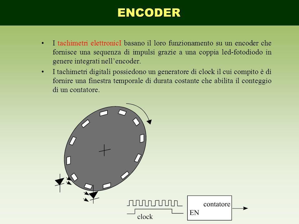 I tachimetri elettronicI basano il loro funzionamento su un encoder che fornisce una sequenza di impulsi grazie a una coppia led-fotodiodo in genere i