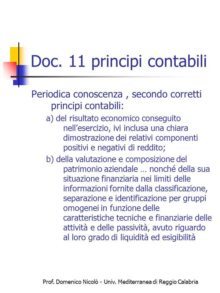 Prof.Domenico Nicolò - Univ. Mediterranea di Reggio Calabria Doc.