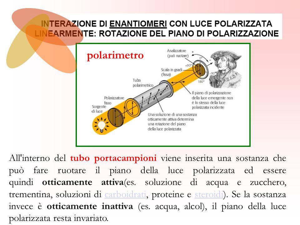 polarimetro All interno del tubo portacampioni viene inserita una sostanza che può fare ruotare il piano della luce polarizzata ed essere quindi otticamente attiva(es.
