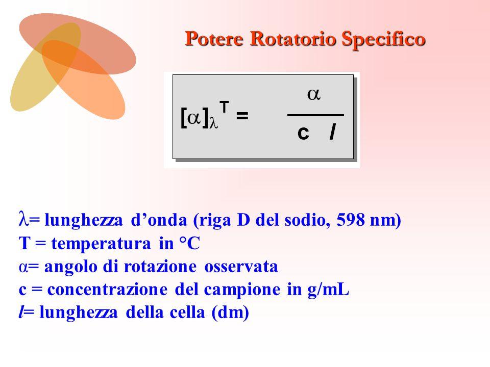 λ = lunghezza d'onda (riga D del sodio, 598 nm) T = temperatura in °C α= angolo di rotazione osservata c = concentrazione del campione in g/mL l= lunghezza della cella (dm) Potere Rotatorio Specifico