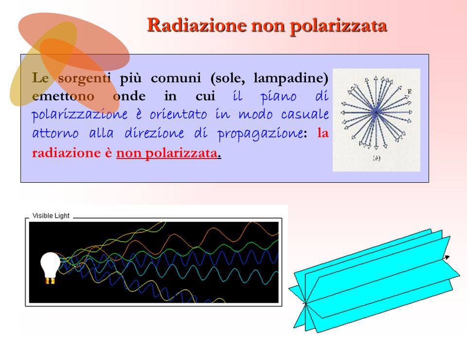 Le sorgenti più comuni (sole, lampadine) emettono onde in cui il piano di polarizzazione è orientato in modo casuale attorno alla direzione di propagazione : la radiazione è non polarizzata.