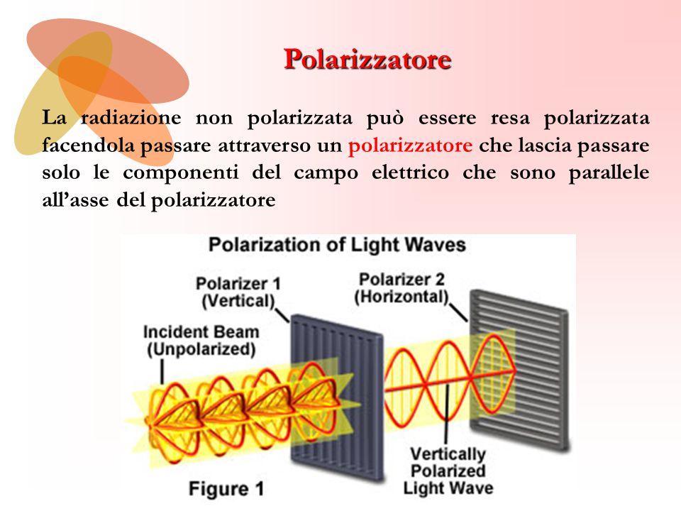 La radiazione non polarizzata può essere resa polarizzata facendola passare attraverso un polarizzatore che lascia passare solo le componenti del campo elettrico che sono parallele all'asse del polarizzatore Polarizzatore