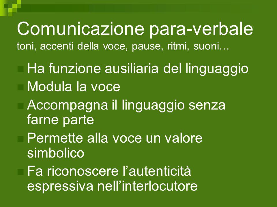 Comunicazione para-verbale toni, accenti della voce, pause, ritmi, suoni… Ha funzione ausiliaria del linguaggio Modula la voce Accompagna il linguaggi
