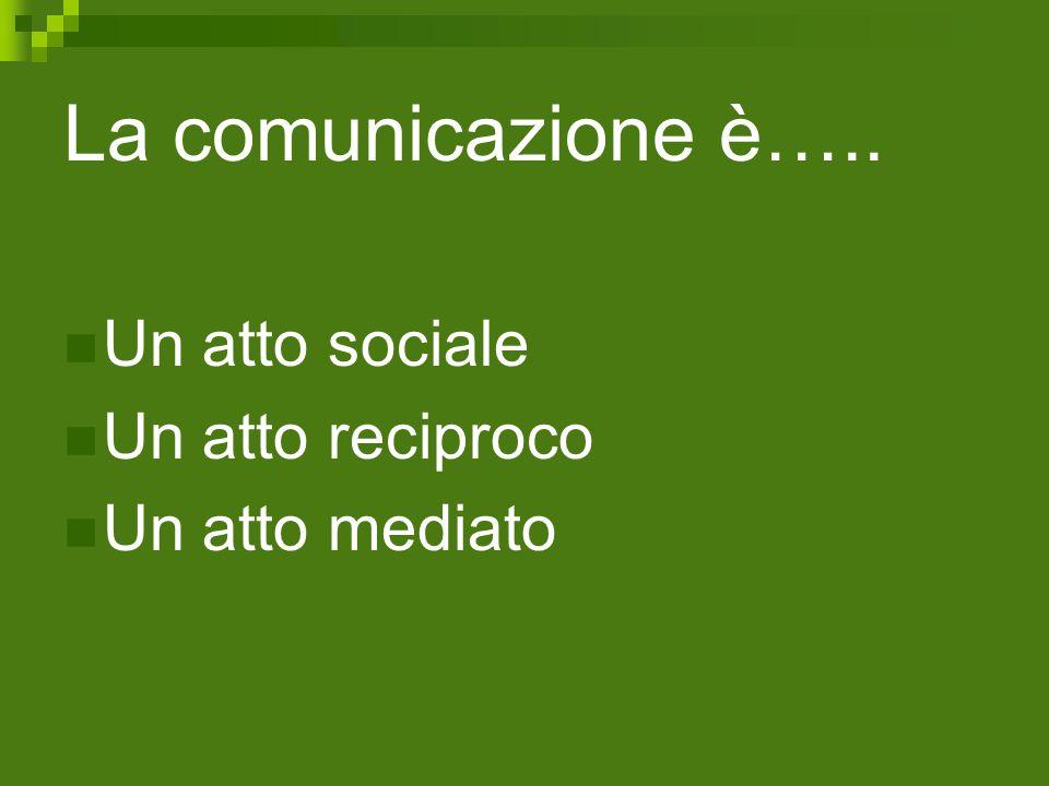 La comunicazione è….. Un atto sociale Un atto reciproco Un atto mediato