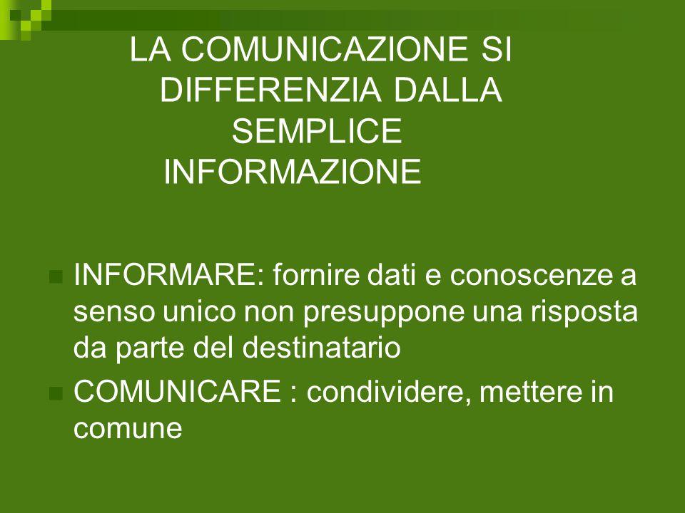 LA COMUNICAZIONE SI DIFFERENZIA DALLA SEMPLICE INFORMAZIONE INFORMARE: fornire dati e conoscenze a senso unico non presuppone una risposta da parte de