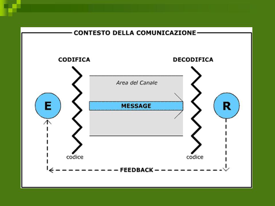 Perché comunichiamo.