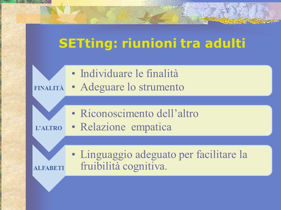 SETting: riunioni tra adulti FINALITÀ Individuare le finalità Adeguare lo strumento L'ALTRO Riconoscimento dell'altro Relazione empatica ALFABETI Ling