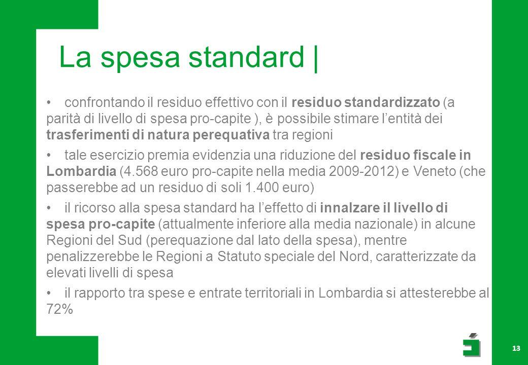 confrontando il residuo effettivo con il residuo standardizzato (a parità di livello di spesa pro-capite ), è possibile stimare l'entità dei trasferimenti di natura perequativa tra regioni tale esercizio premia evidenzia una riduzione del residuo fiscale in Lombardia (4.568 euro pro-capite nella media 2009-2012) e Veneto (che passerebbe ad un residuo di soli 1.400 euro) il ricorso alla spesa standard ha l'effetto di innalzare il livello di spesa pro-capite (attualmente inferiore alla media nazionale) in alcune Regioni del Sud (perequazione dal lato della spesa), mentre penalizzerebbe le Regioni a Statuto speciale del Nord, caratterizzate da elevati livelli di spesa il rapporto tra spese e entrate territoriali in Lombardia si attesterebbe al 72% 13 La spesa standard |