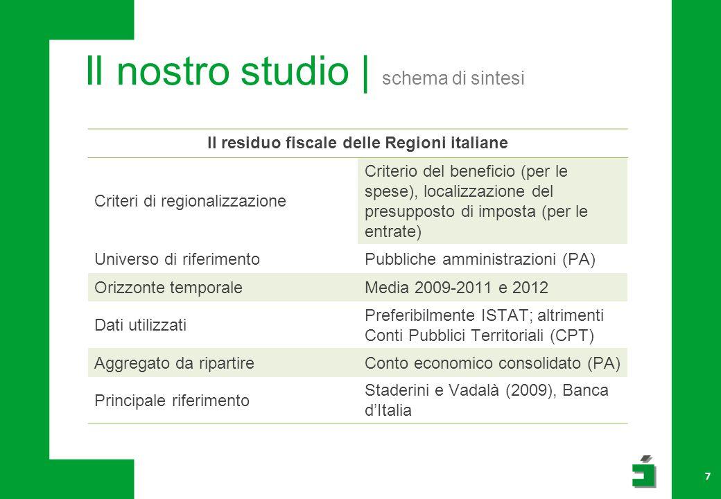 7 Il residuo fiscale delle Regioni italiane Criteri di regionalizzazione Criterio del beneficio (per le spese), localizzazione del presupposto di imposta (per le entrate) Universo di riferimentoPubbliche amministrazioni (PA) Orizzonte temporaleMedia 2009-2011 e 2012 Dati utilizzati Preferibilmente ISTAT; altrimenti Conti Pubblici Territoriali (CPT) Aggregato da ripartireConto economico consolidato (PA) Principale riferimento Staderini e Vadalà (2009), Banca d'Italia Il nostro studio | schema di sintesi