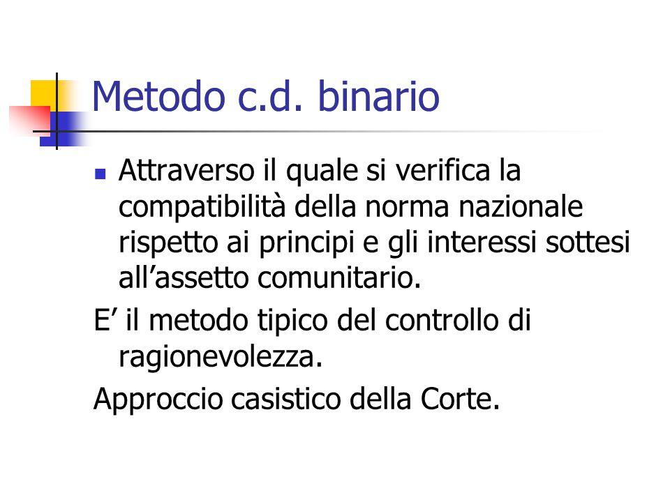 Metodo c.d. binario Attraverso il quale si verifica la compatibilità della norma nazionale rispetto ai principi e gli interessi sottesi all'assetto co