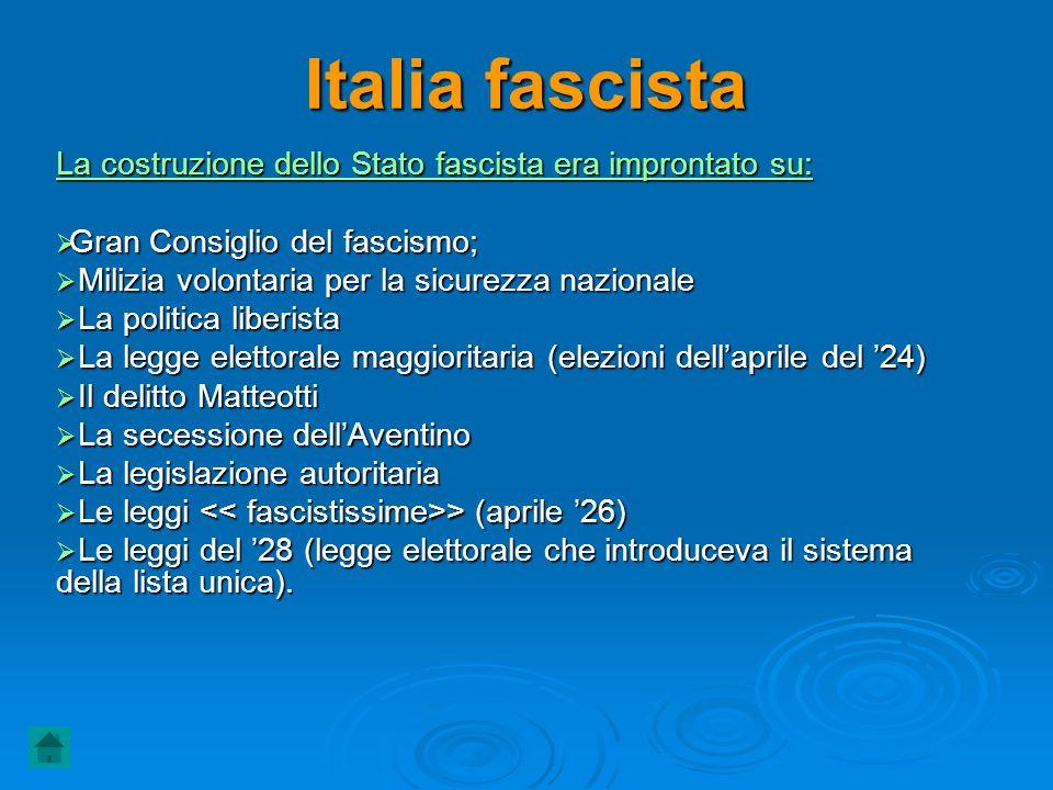Italia fascista La costruzione dello Stato fascista era improntato su:  Gran Consiglio del fascismo;  Milizia volontaria per la sicurezza nazionale