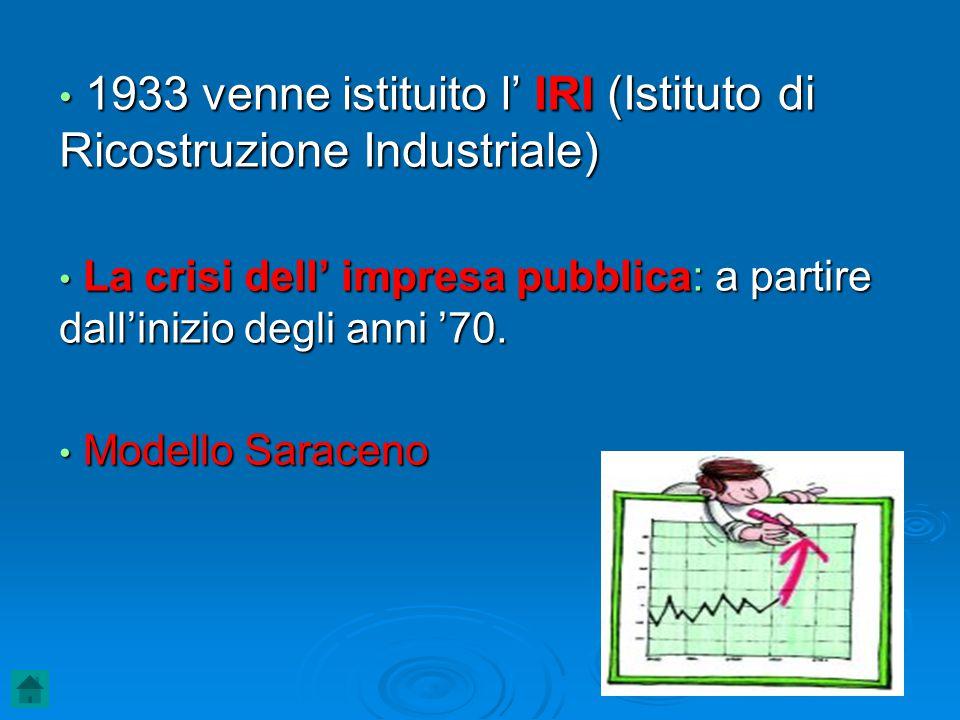 1933 venne istituito l' IRI (Istituto di Ricostruzione Industriale) 1933 venne istituito l' IRI (Istituto di Ricostruzione Industriale) La crisi dell'