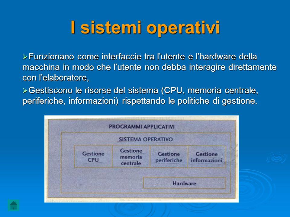 I sistemi operativi  Funzionano come interfaccie tra l'utente e l'hardware della macchina in modo che l'utente non debba interagire direttamente con