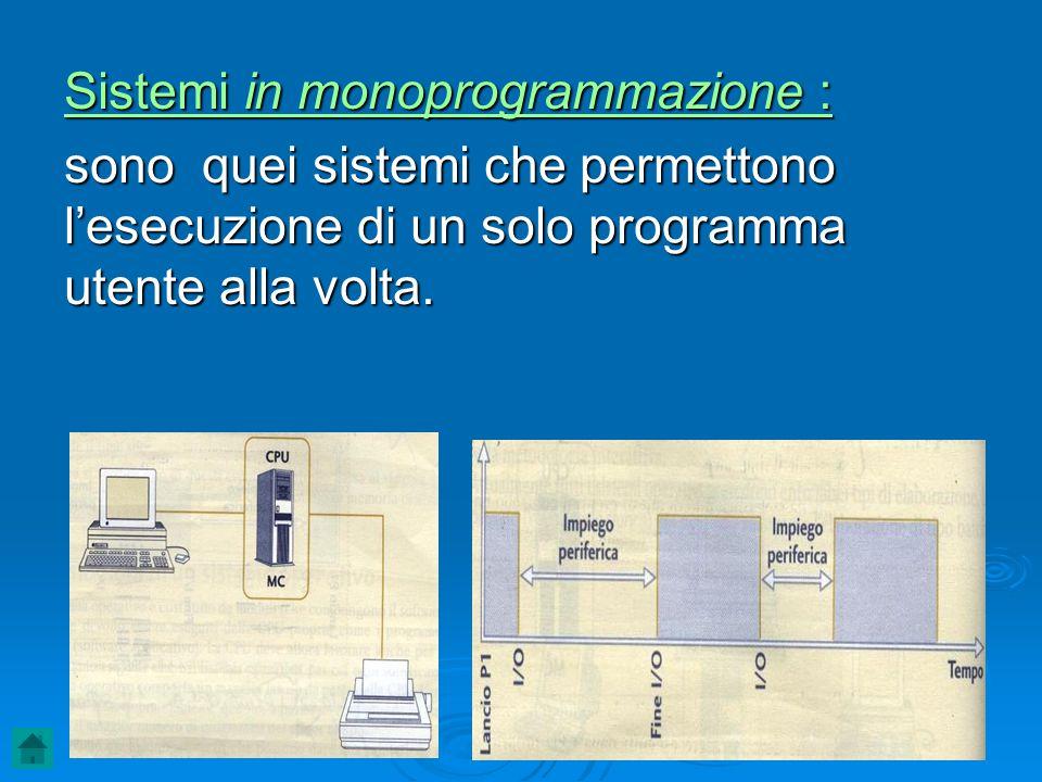 Sistemi in monoprogrammazione : sono quei sistemi che permettono l'esecuzione di un solo programma utente alla volta.