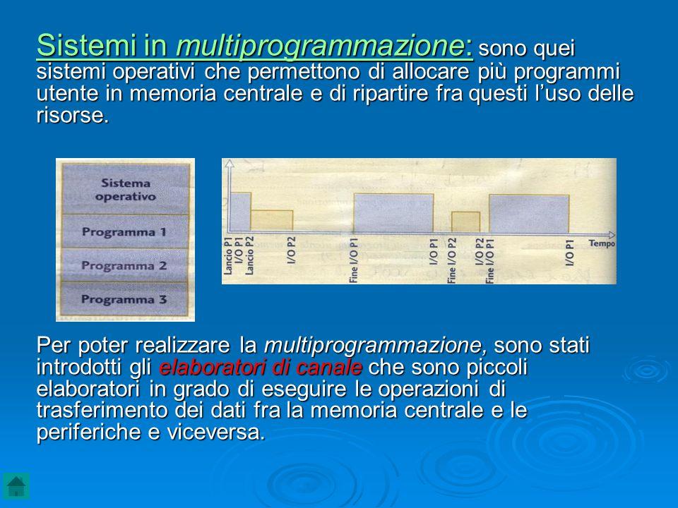 Sistemi in multiprogrammazione: sono quei sistemi operativi che permettono di allocare più programmi utente in memoria centrale e di ripartire fra que