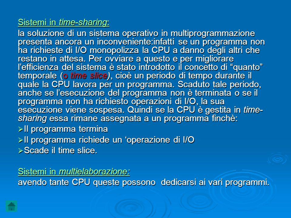 Sistemi in time-sharing: la soluzione di un sistema operativo in multiprogrammazione presenta ancora un inconveniente:infatti se un programma non ha r