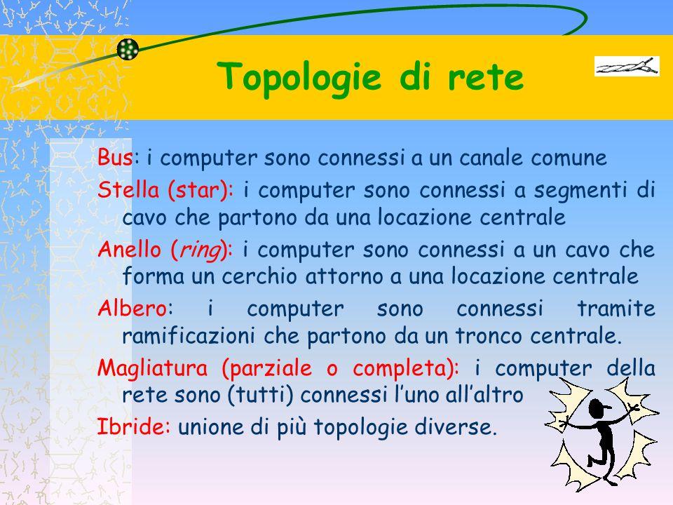 Topologie di rete Bus: i computer sono connessi a un canale comune Stella (star): i computer sono connessi a segmenti di cavo che partono da una locaz