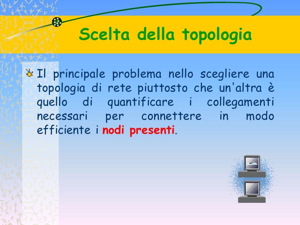 Scelta della topologia Il principale problema nello scegliere una topologia di rete piuttosto che un'altra è quello di quantificare i collegamenti nec
