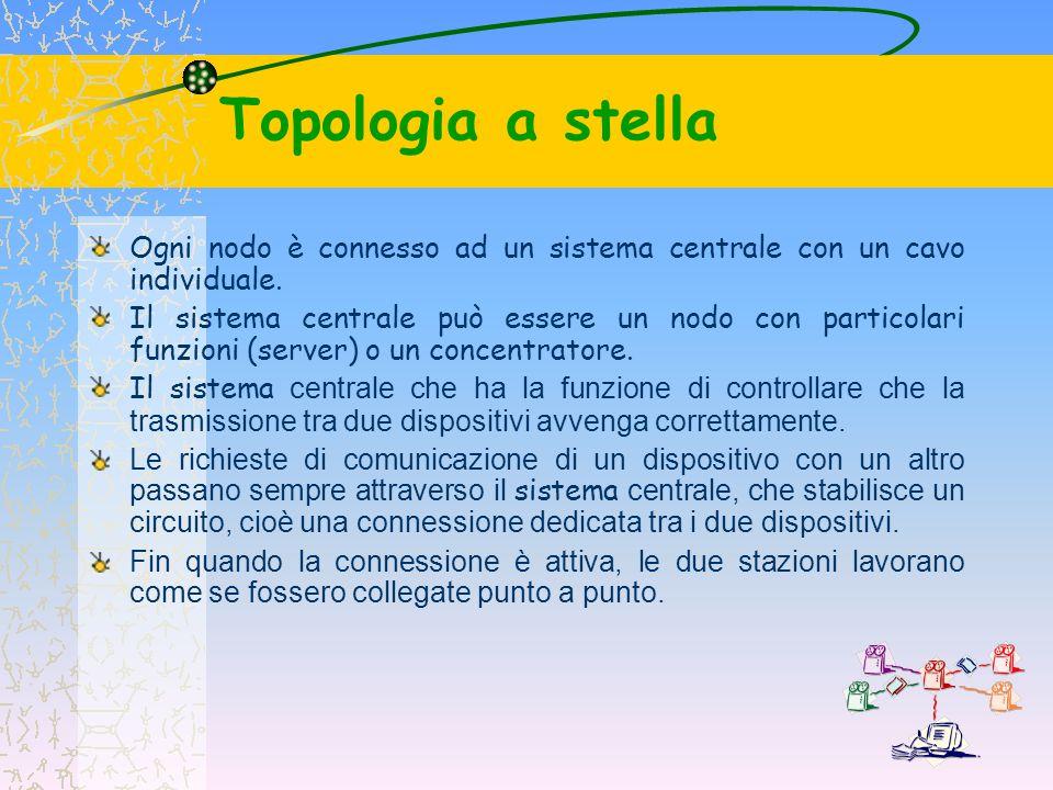 Topologia a stella Ogni nodo è connesso ad un sistema centrale con un cavo individuale. Il sistema centrale può essere un nodo con particolari funzion